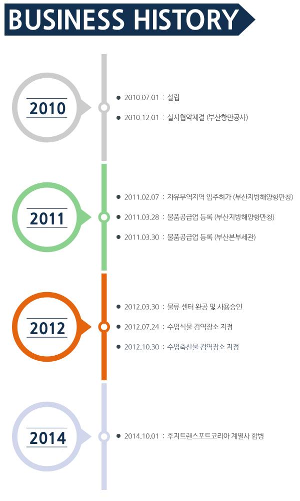 회사연혁-2011.jpg